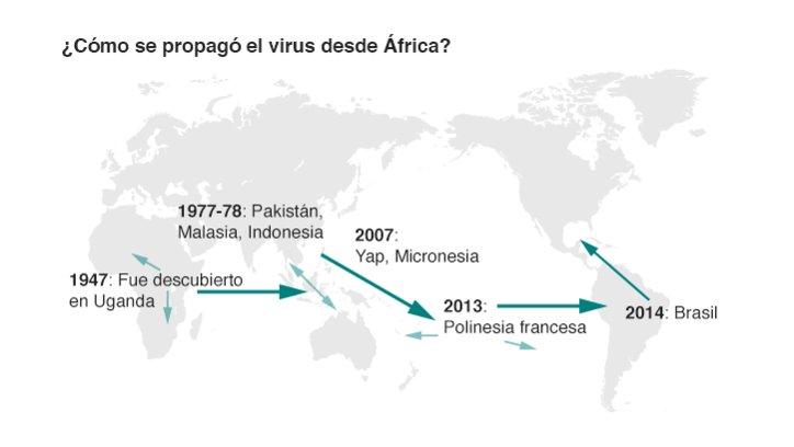 Fuente: BBC Mundo