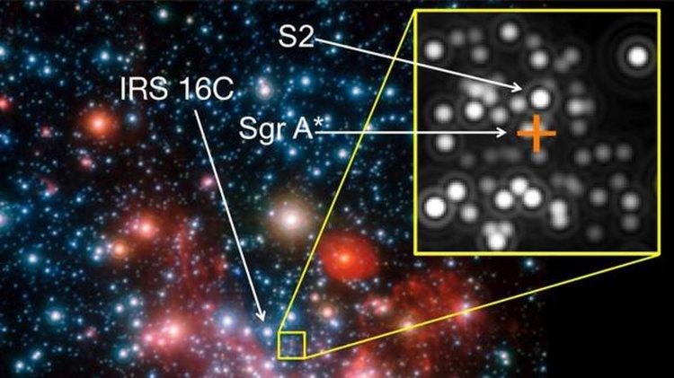 GRAVITY permitirá observar en forma muy detallada la cercanía del agujero negro de la Vía Láctea.