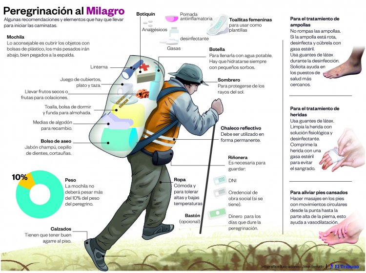Infografía: José Serrudo