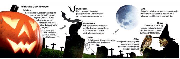 Infografía José Serrudo