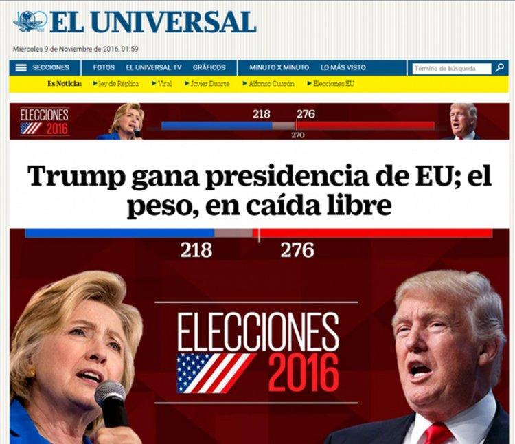 El Universal de México hizo foco en la caída del peso mexicano.